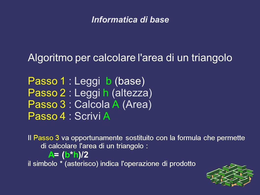 Algoritmo per calcolare l area di un triangolo