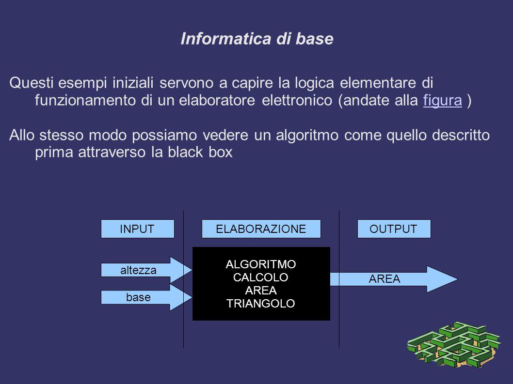 Informatica di base Questi esempi iniziali servono a capire la logica elementare di funzionamento di un elaboratore elettronico (andate alla figura )