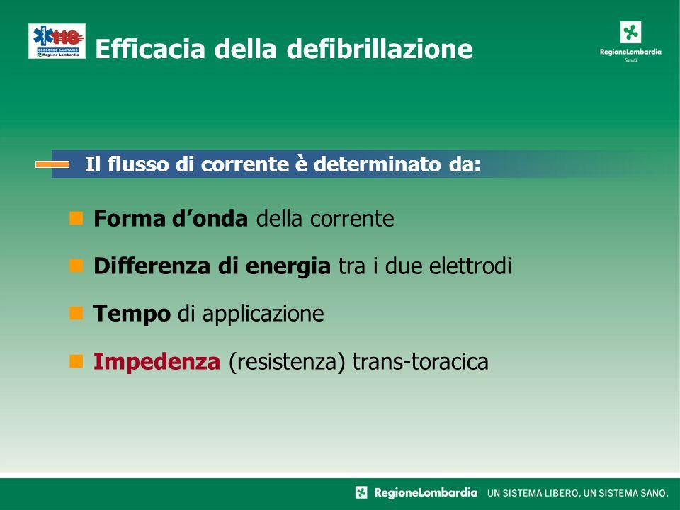 Efficacia della defibrillazione