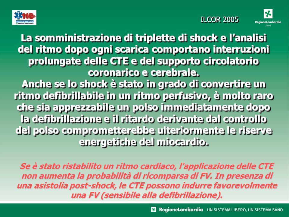 ILCOR 2005