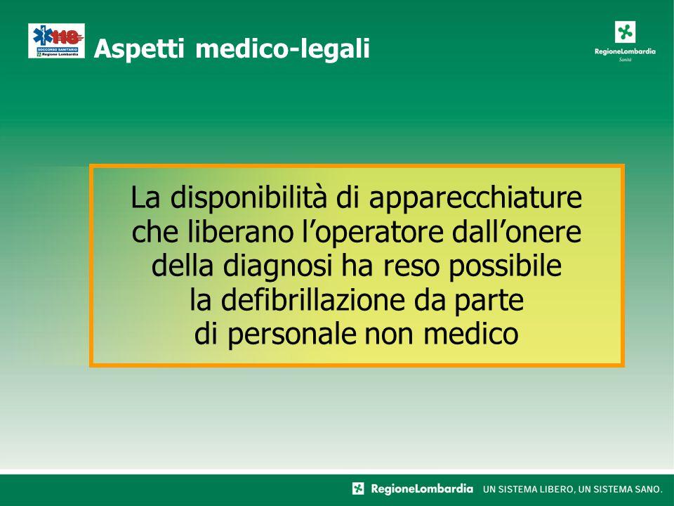 Aspetti medico-legali