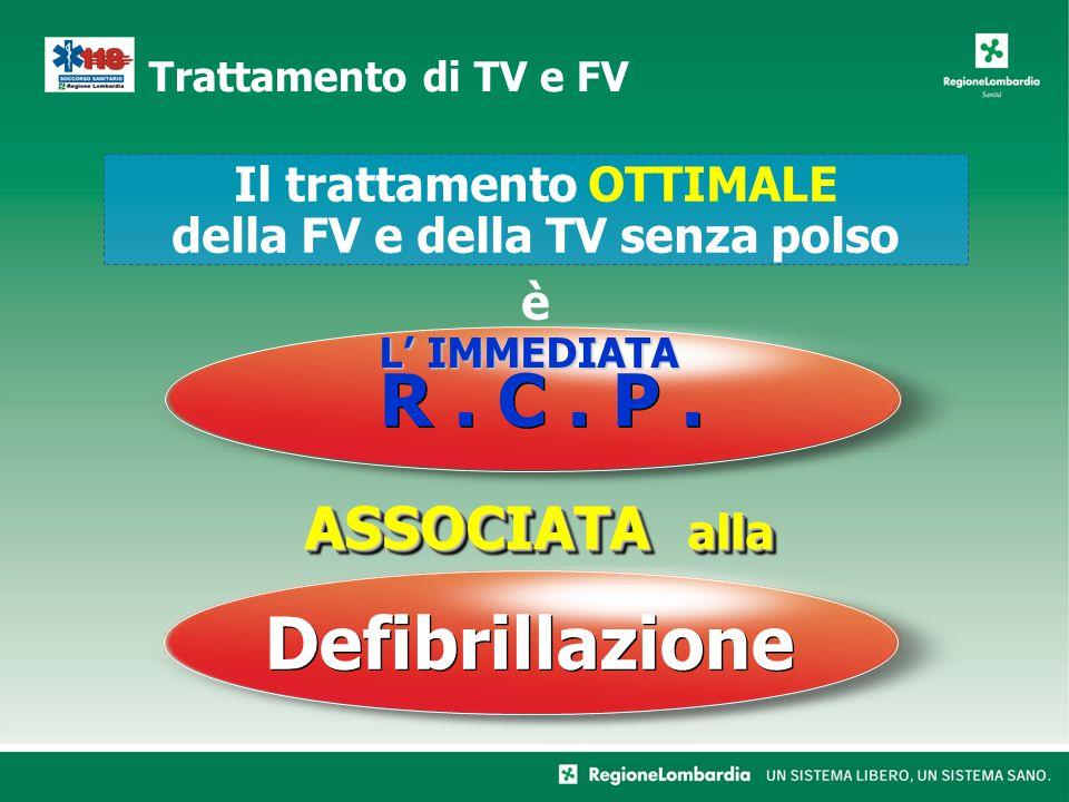 Il trattamento OTTIMALE della FV e della TV senza polso