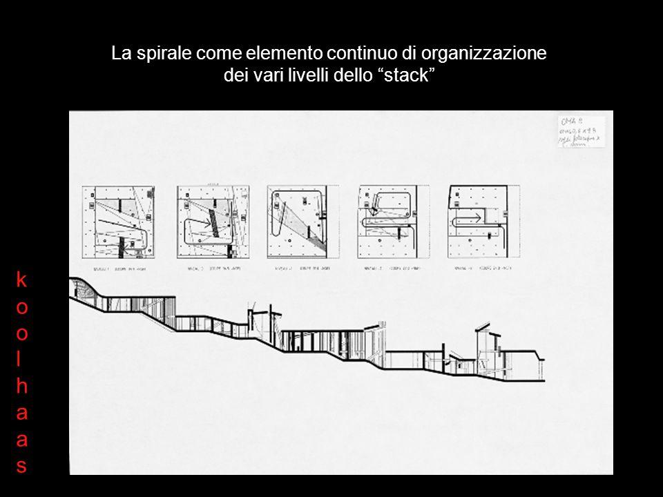 La spirale come elemento continuo di organizzazione dei vari livelli dello stack