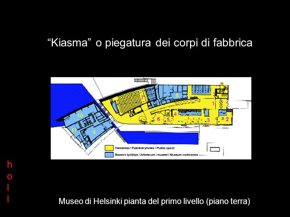 Kiasma o piegatura dei corpi di fabbrica