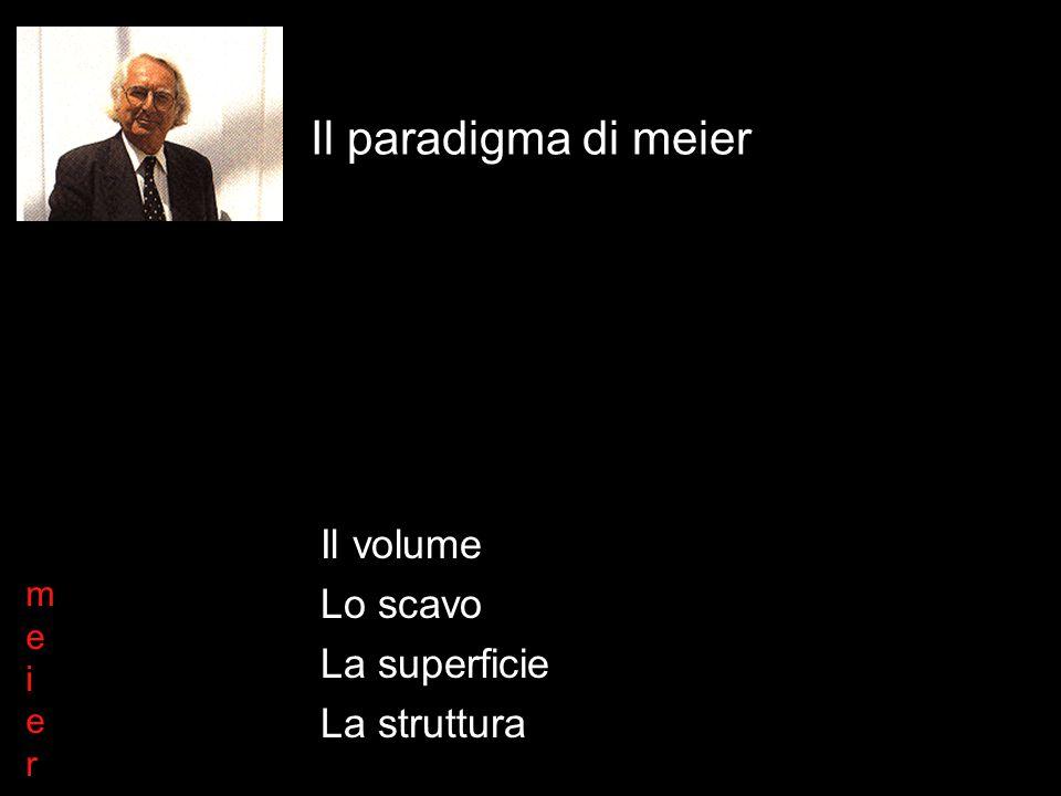 Il paradigma di meier Il volume Lo scavo La superficie La struttura m