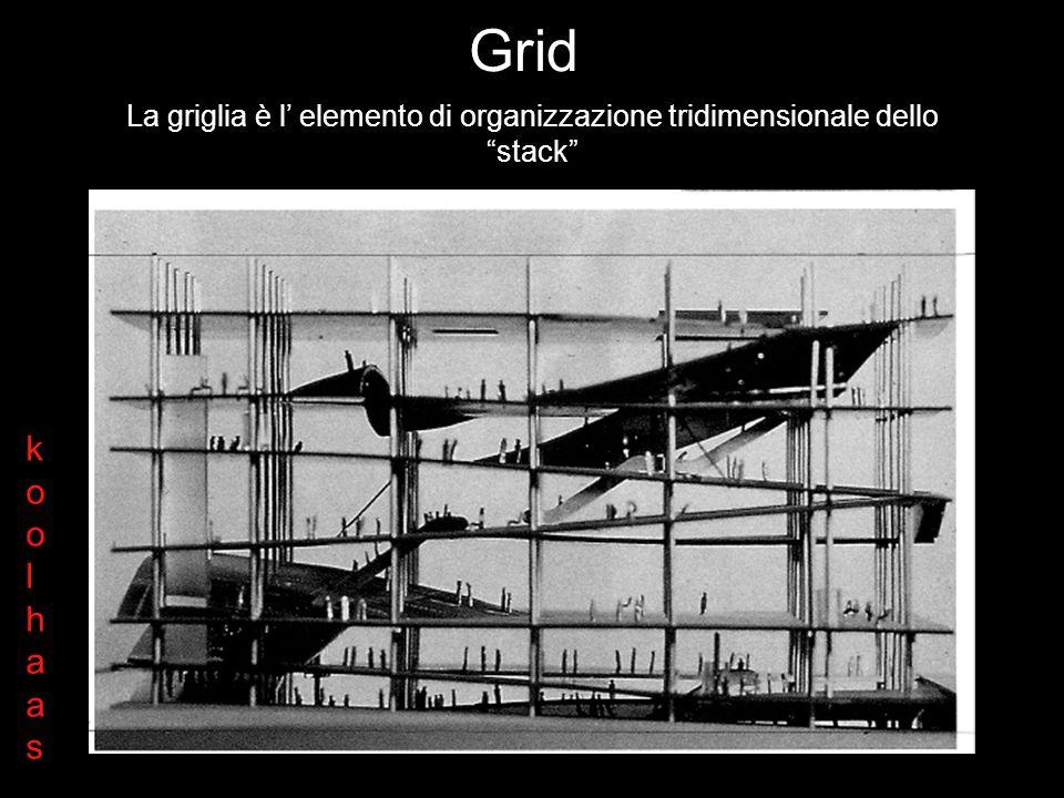 Grid La griglia è l' elemento di organizzazione tridimensionale dello stack k o l h a s