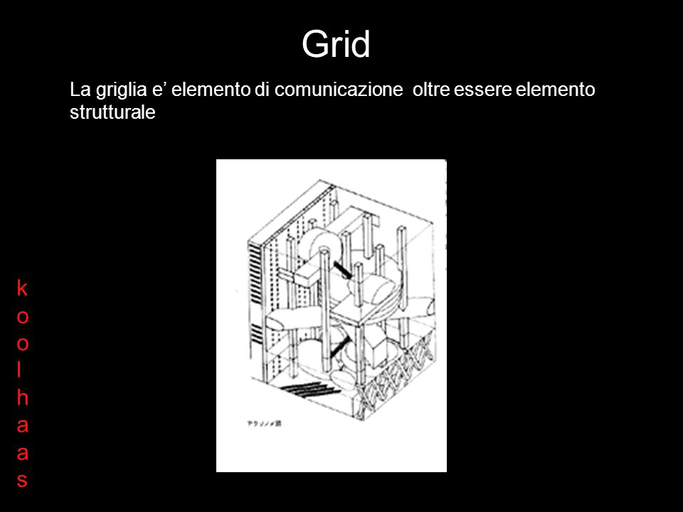 Grid La griglia e' elemento di comunicazione oltre essere elemento strutturale k o l h a s