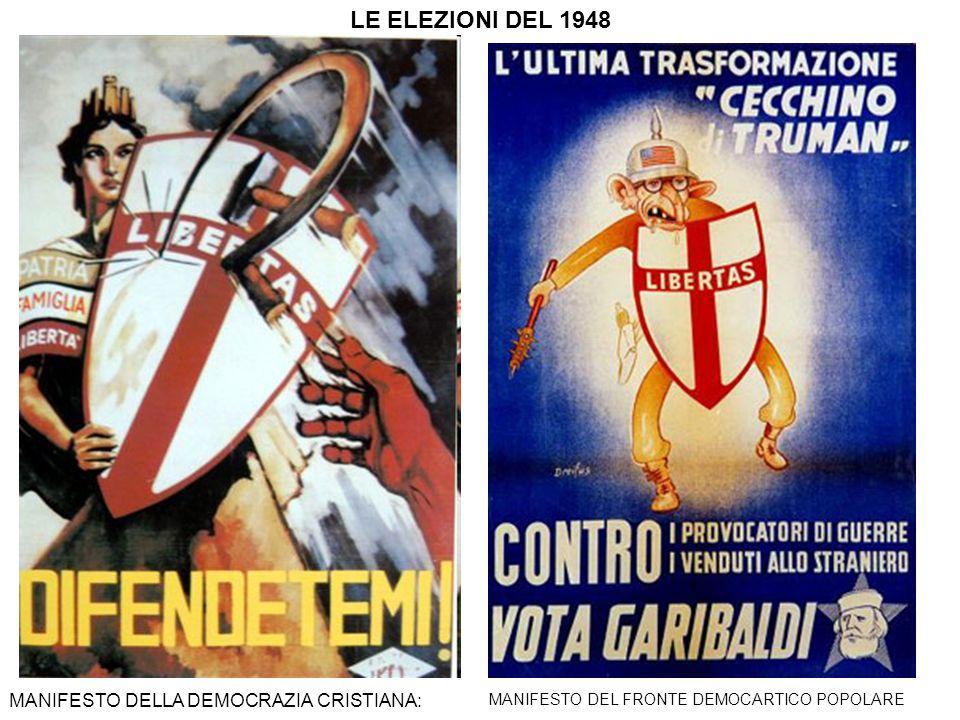 LE ELEZIONI DEL 1948 MANIFESTO DELLA DEMOCRAZIA CRISTIANA: