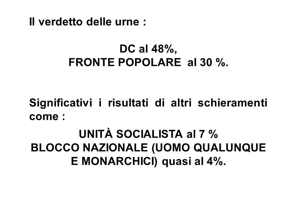 BLOCCO NAZIONALE (UOMO QUALUNQUE E MONARCHICI) quasi al 4%.