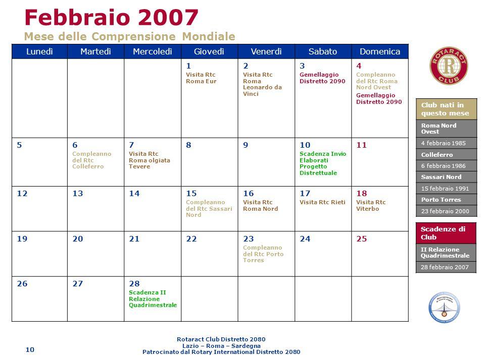 Febbraio 2007 Mese delle Comprensione Mondiale