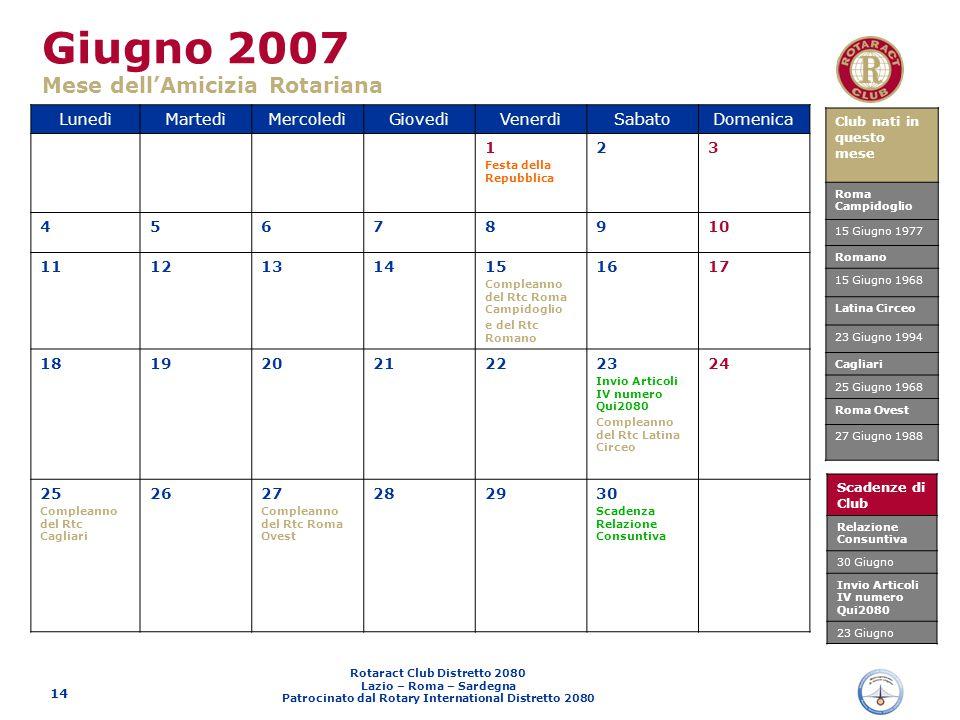 Giugno 2007 Mese dell'Amicizia Rotariana