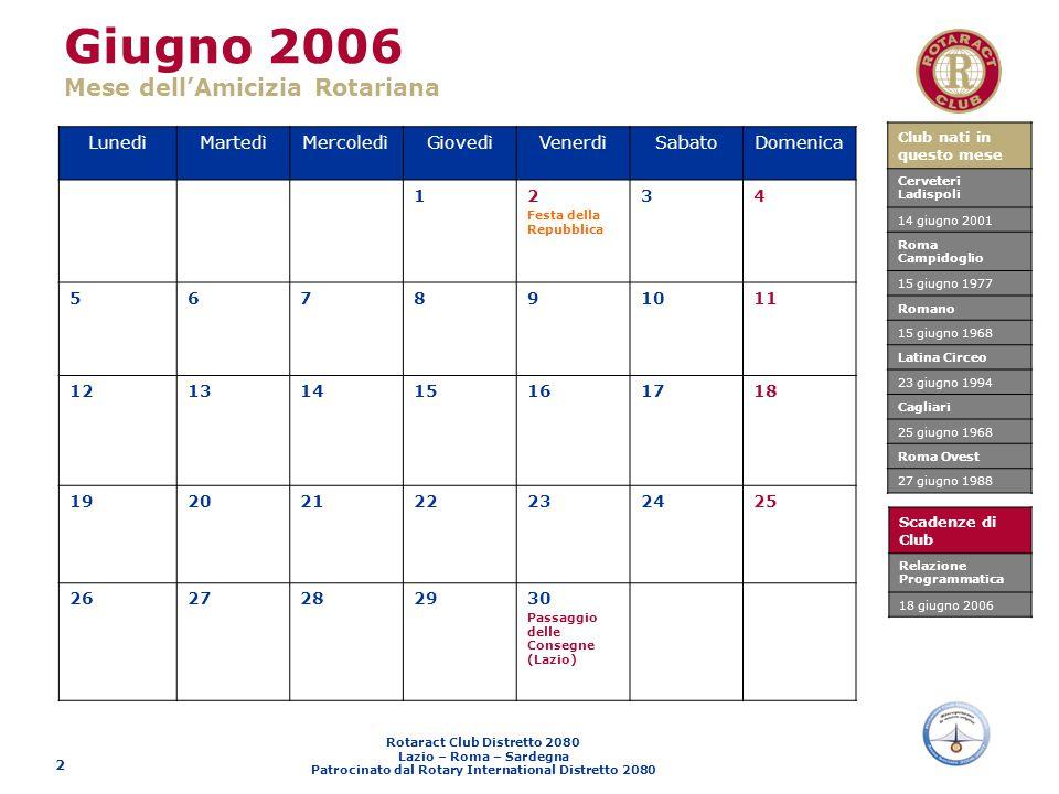 Giugno 2006 Mese dell'Amicizia Rotariana