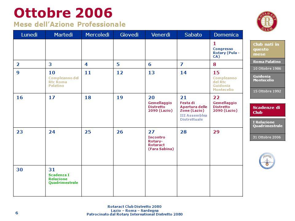 Ottobre 2006 Mese dell'Azione Professionale