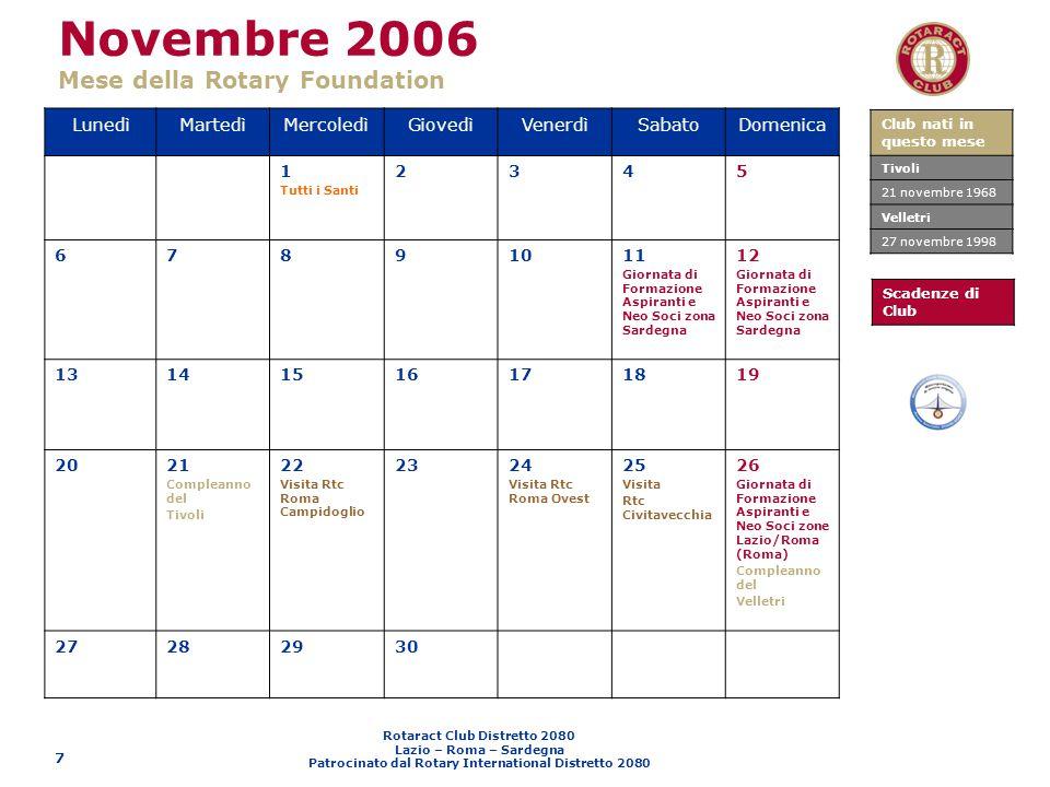 Novembre 2006 Mese della Rotary Foundation
