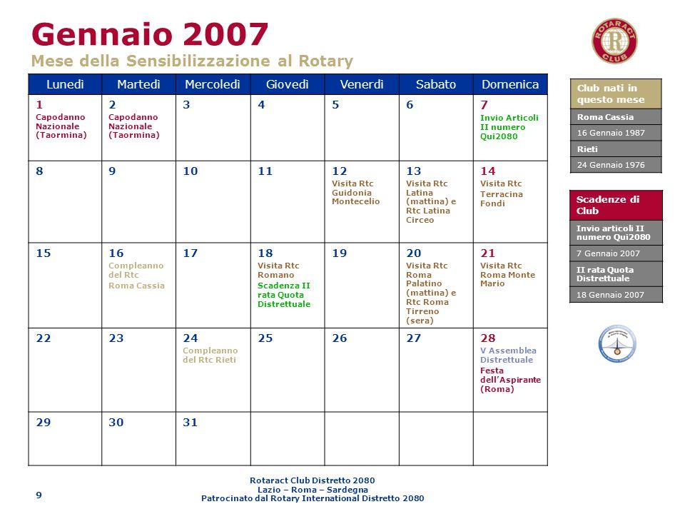 Gennaio 2007 Mese della Sensibilizzazione al Rotary