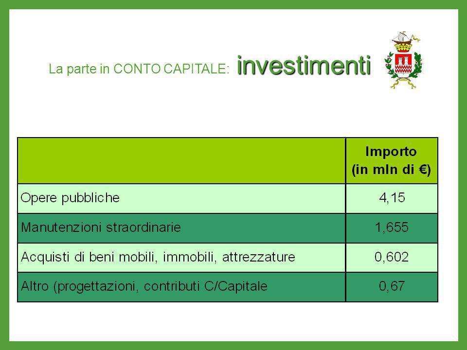 La parte in CONTO CAPITALE: investimenti