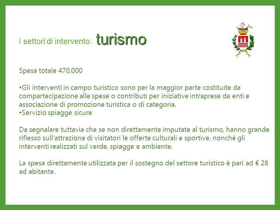 I settori di intervento: turismo