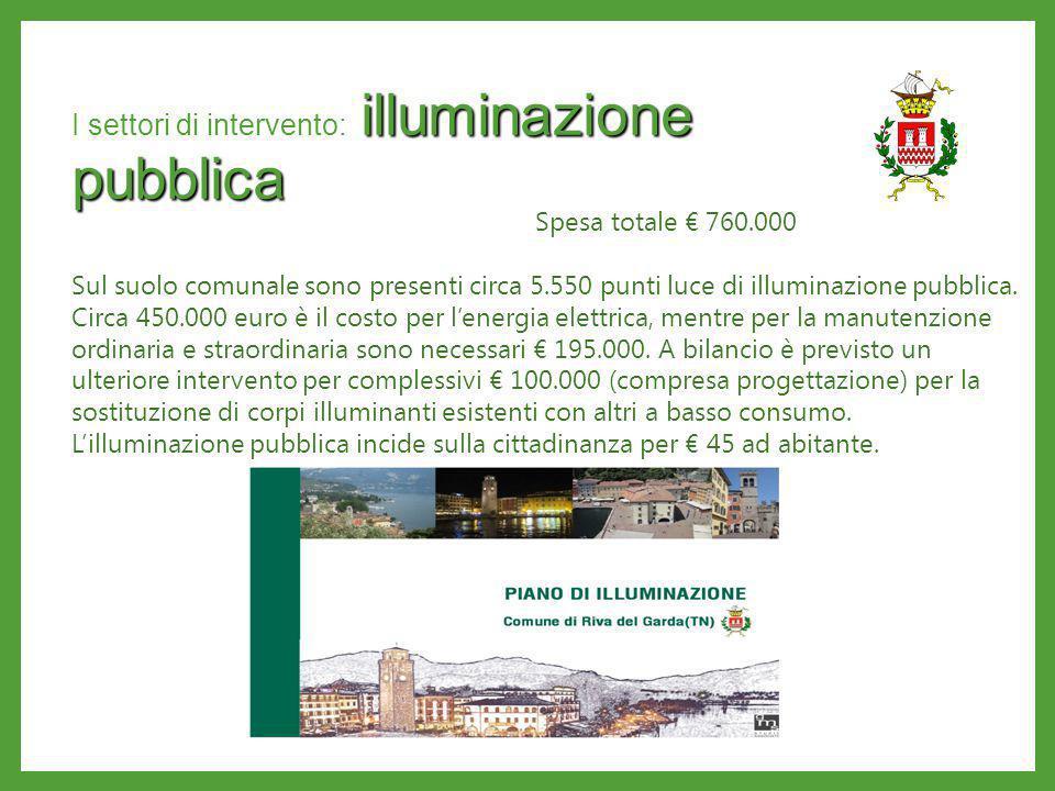 I settori di intervento: illuminazione pubblica