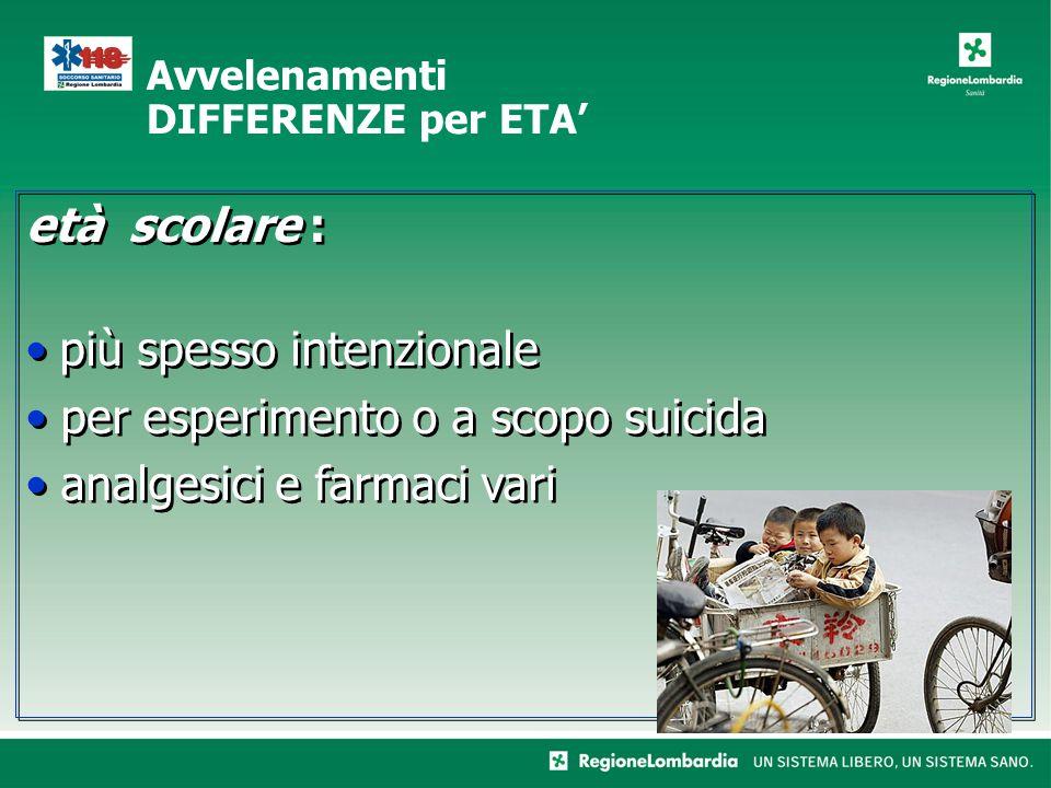 più spesso intenzionale per esperimento o a scopo suicida