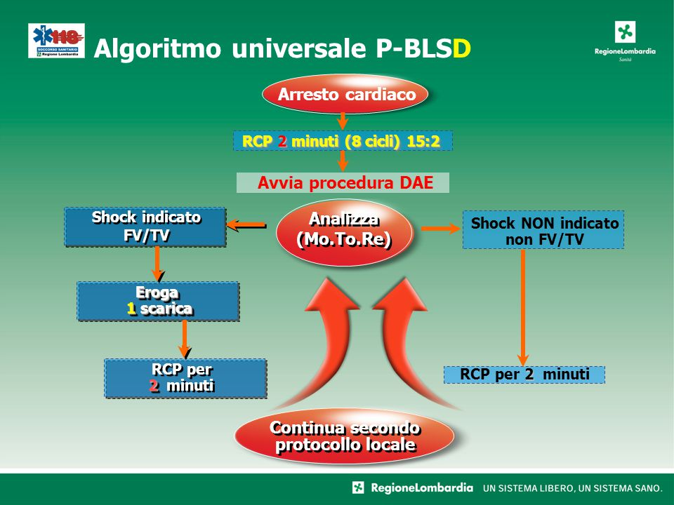 Algoritmo universale P-BLSD