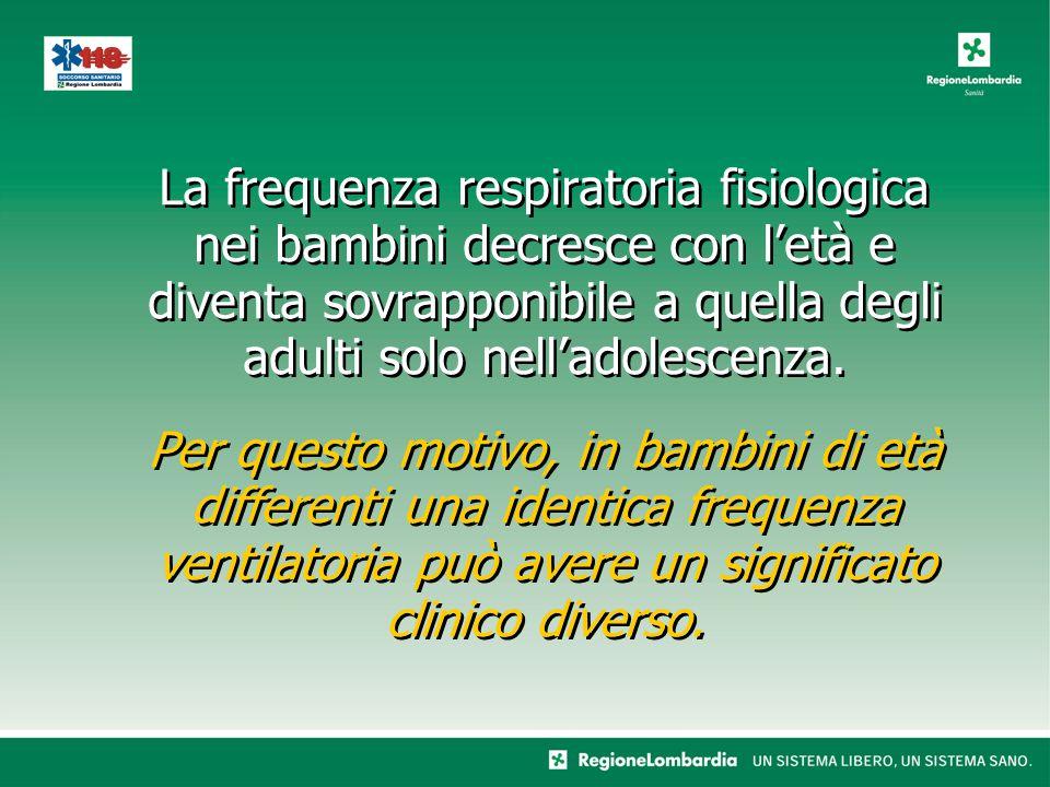 La frequenza respiratoria fisiologica nei bambini decresce con l'età e diventa sovrapponibile a quella degli adulti solo nell'adolescenza.