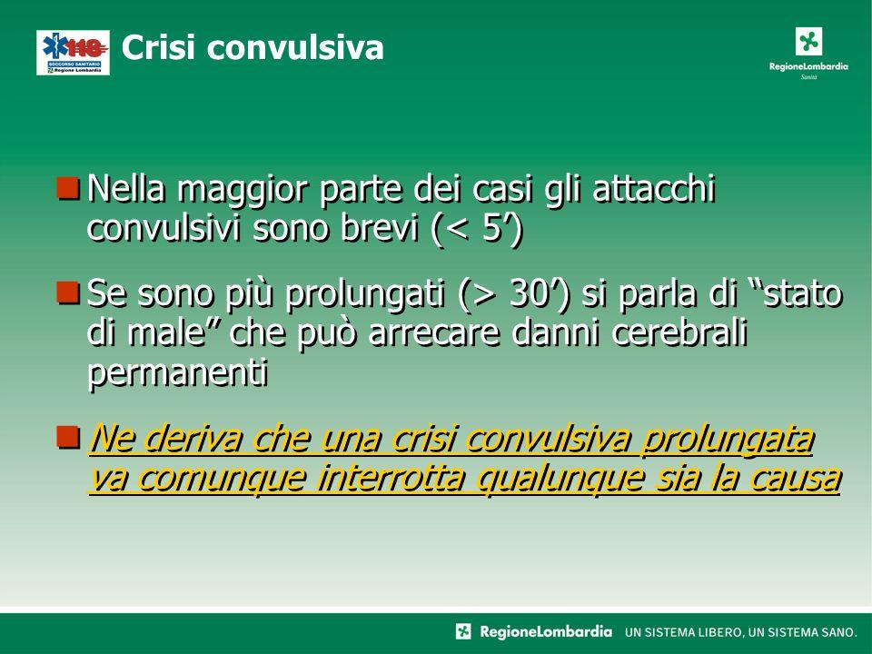 Crisi convulsiva Nella maggior parte dei casi gli attacchi convulsivi sono brevi (< 5')