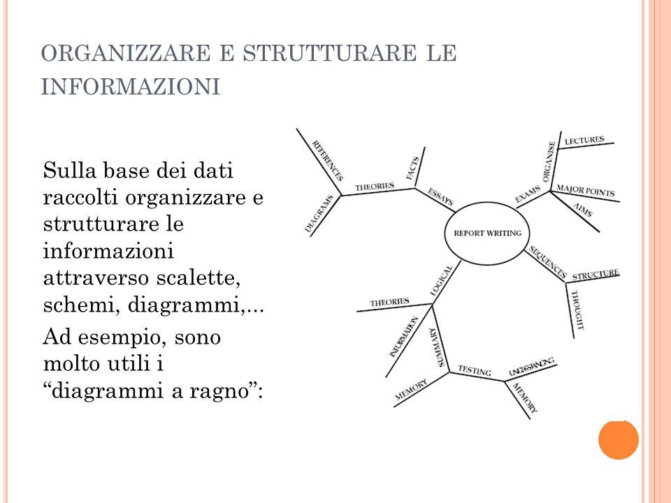 organizzare e strutturare le informazioni