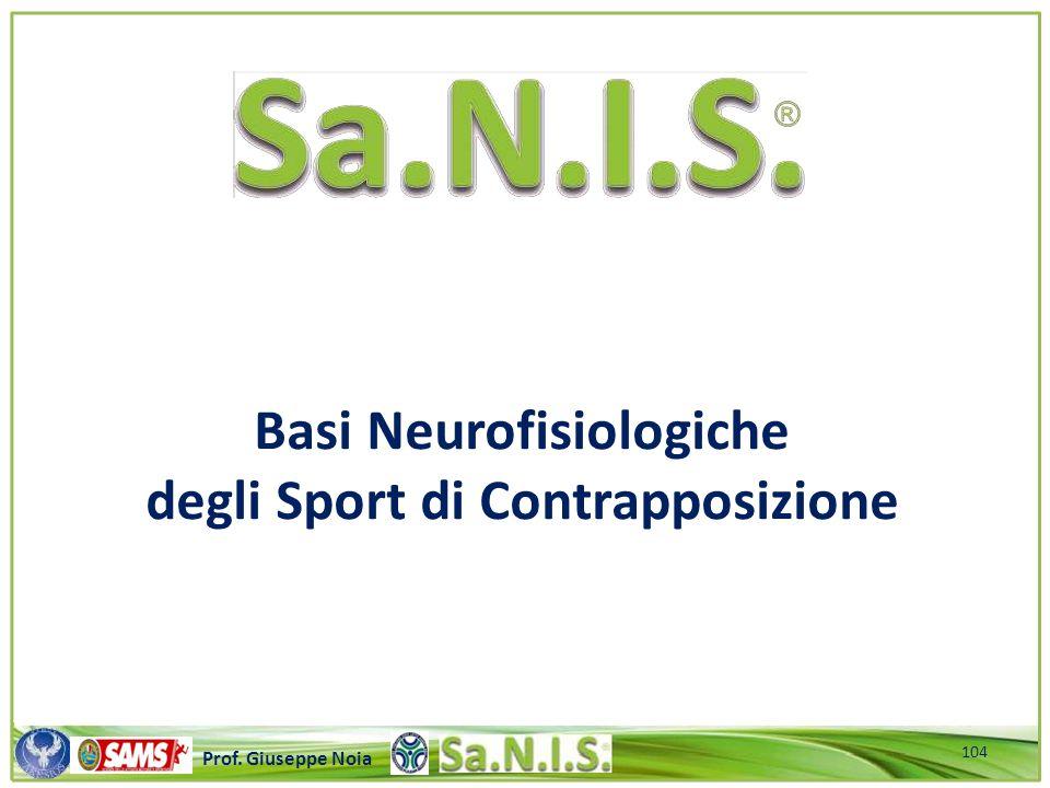Basi Neurofisiologiche degli Sport di Contrapposizione