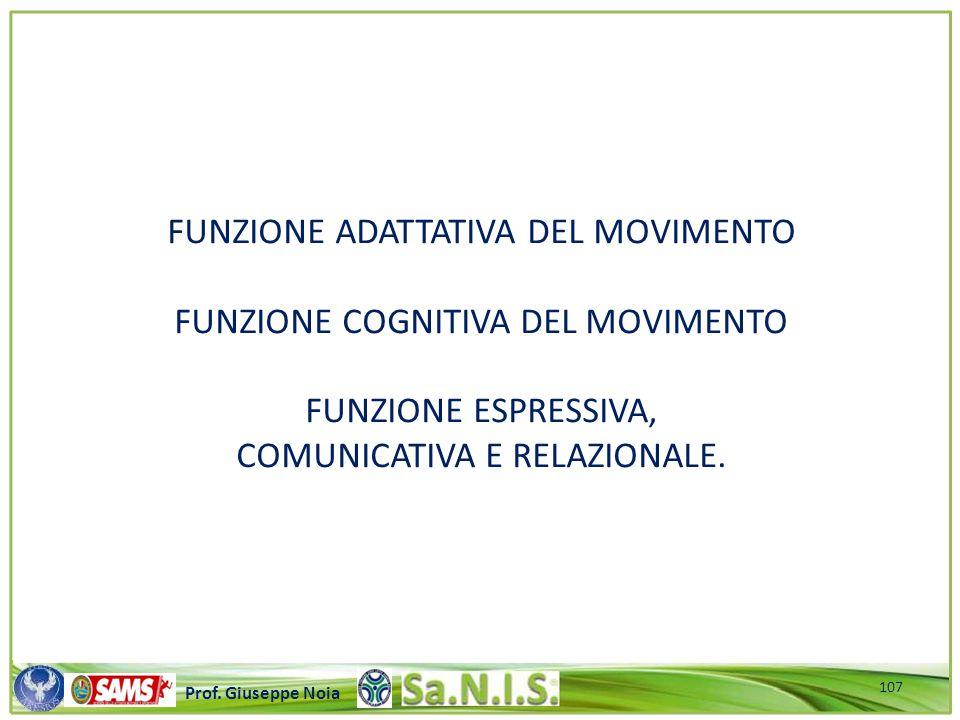 FUNZIONE ADATTATIVA DEL MOVIMENTO FUNZIONE COGNITIVA DEL MOVIMENTO