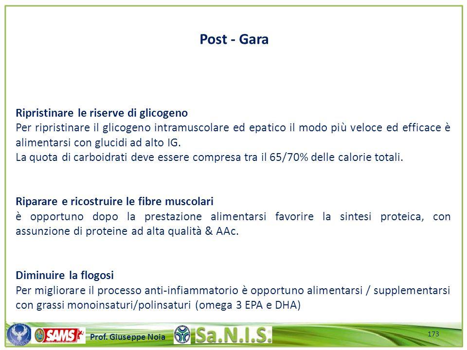 Post - Gara Ripristinare le riserve di glicogeno
