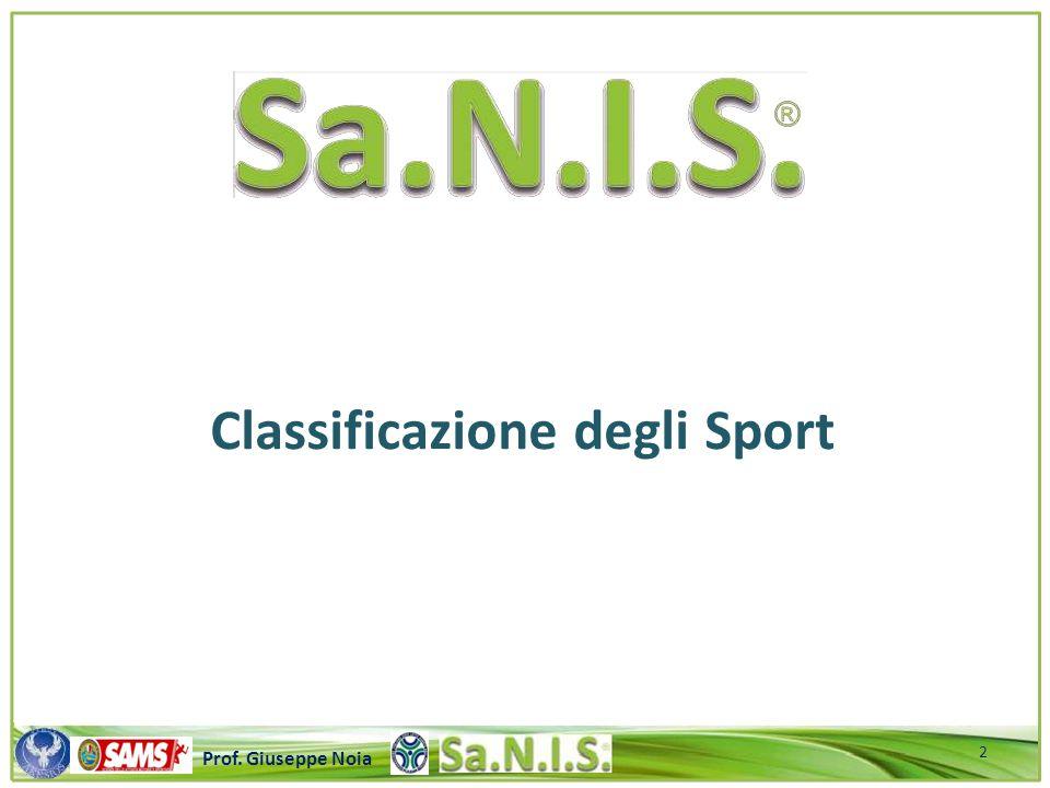 Classificazione degli Sport
