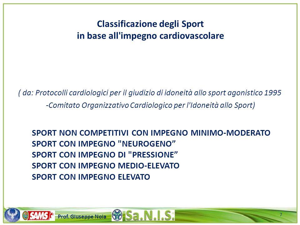 Classificazione degli Sport in base all impegno cardiovascolare