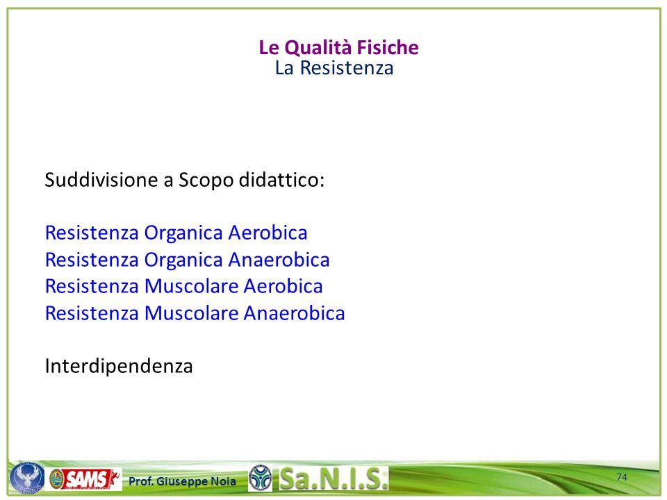 Le Qualità Fisiche La Resistenza. Suddivisione a Scopo didattico: Resistenza Organica Aerobica. Resistenza Organica Anaerobica.