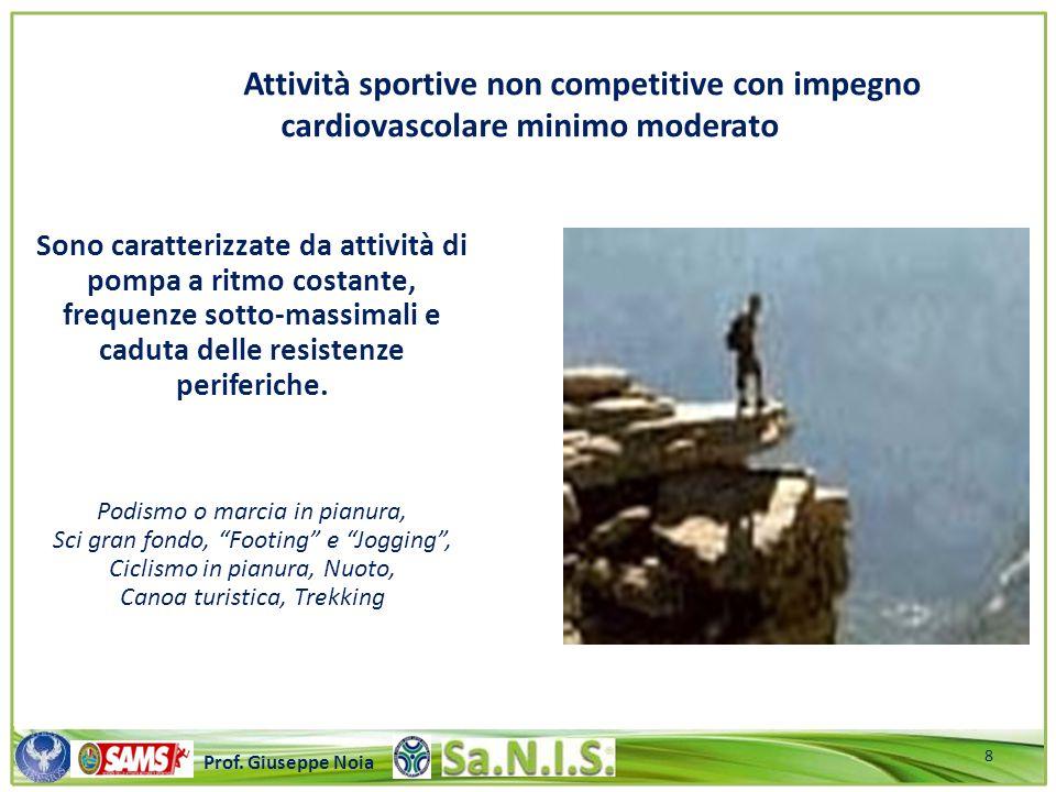 Attività sportive non competitive con impegno cardiovascolare minimo moderato
