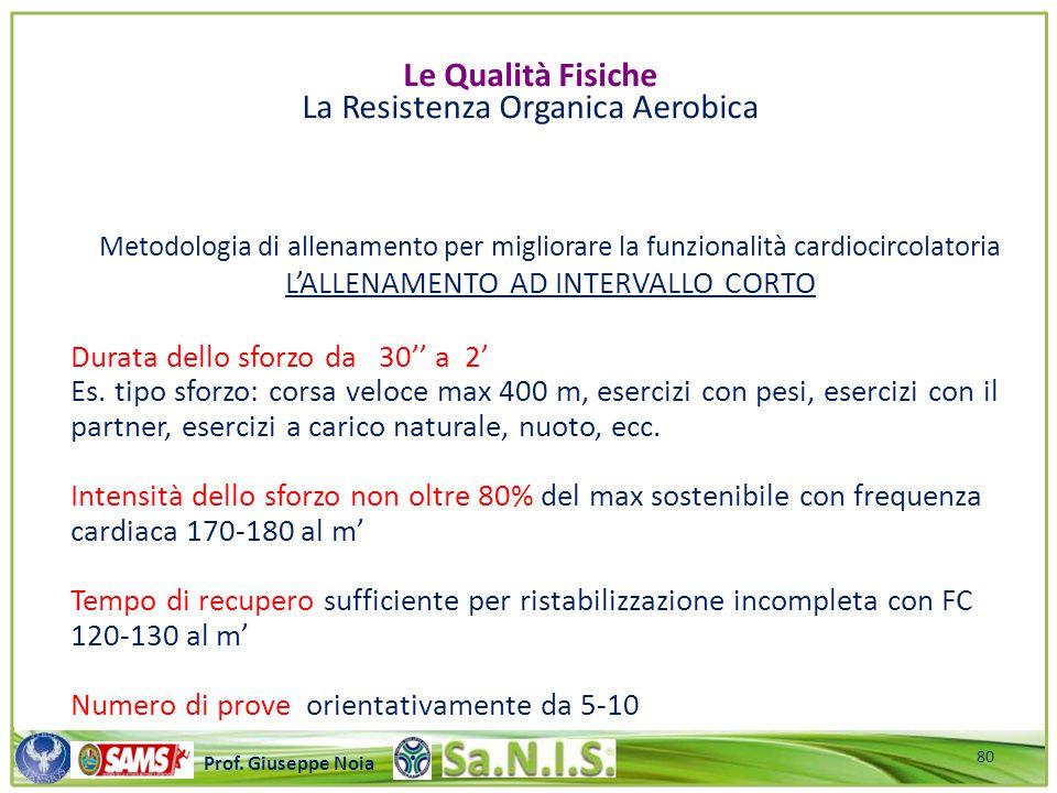La Resistenza Organica Aerobica