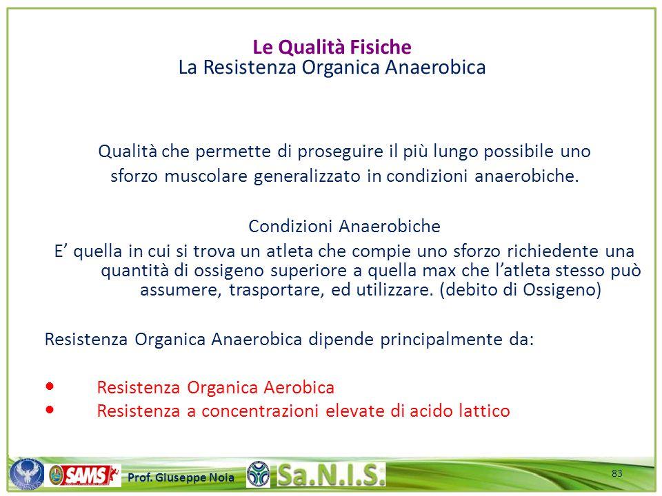 La Resistenza Organica Anaerobica