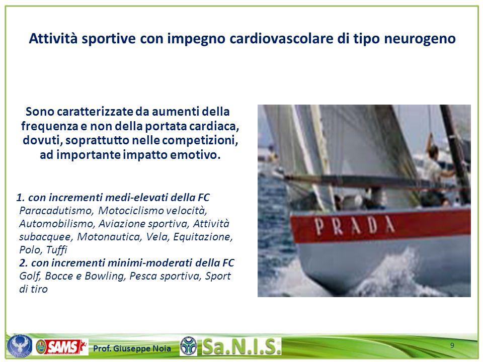 Attività sportive con impegno cardiovascolare di tipo neurogeno