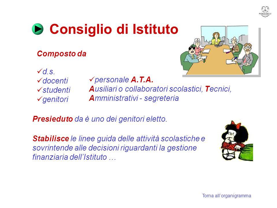 Consiglio di Istituto Composto da d.s. docenti studenti genitori