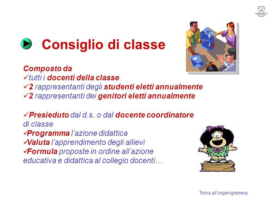 Consiglio di classe Composto da tutti i docenti della classe