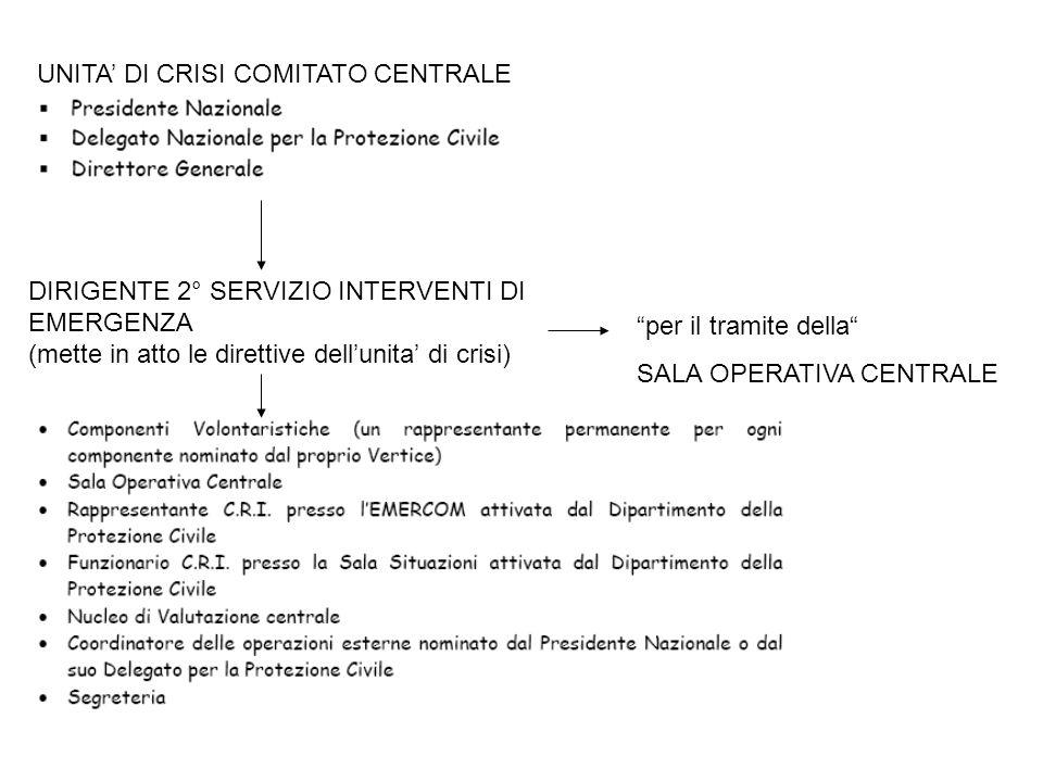 UNITA' DI CRISI COMITATO CENTRALE