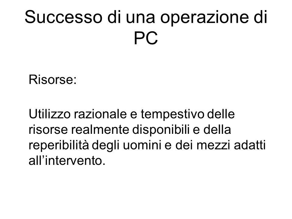 Successo di una operazione di PC