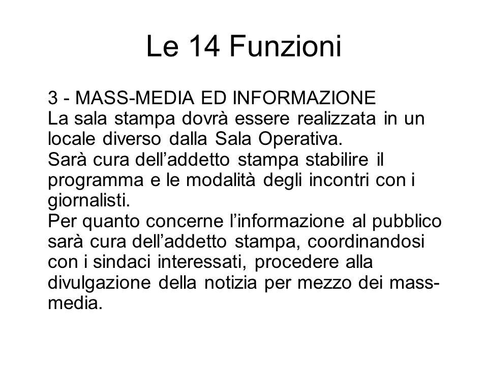 Le 14 Funzioni