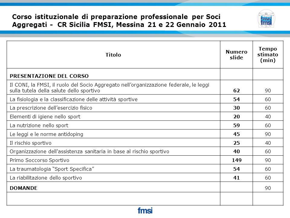 Corso istituzionale di preparazione professionale per Soci Aggregati - CR Sicilia FMSI, Messina 21 e 22 Gennaio 2011
