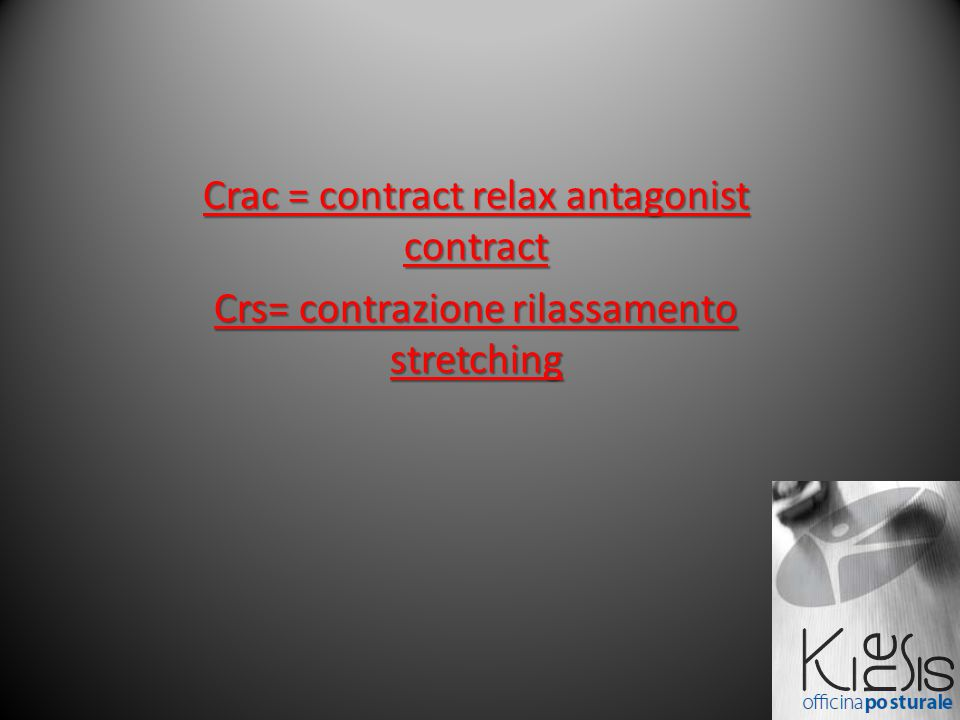 Crac = contract relax antagonist contract