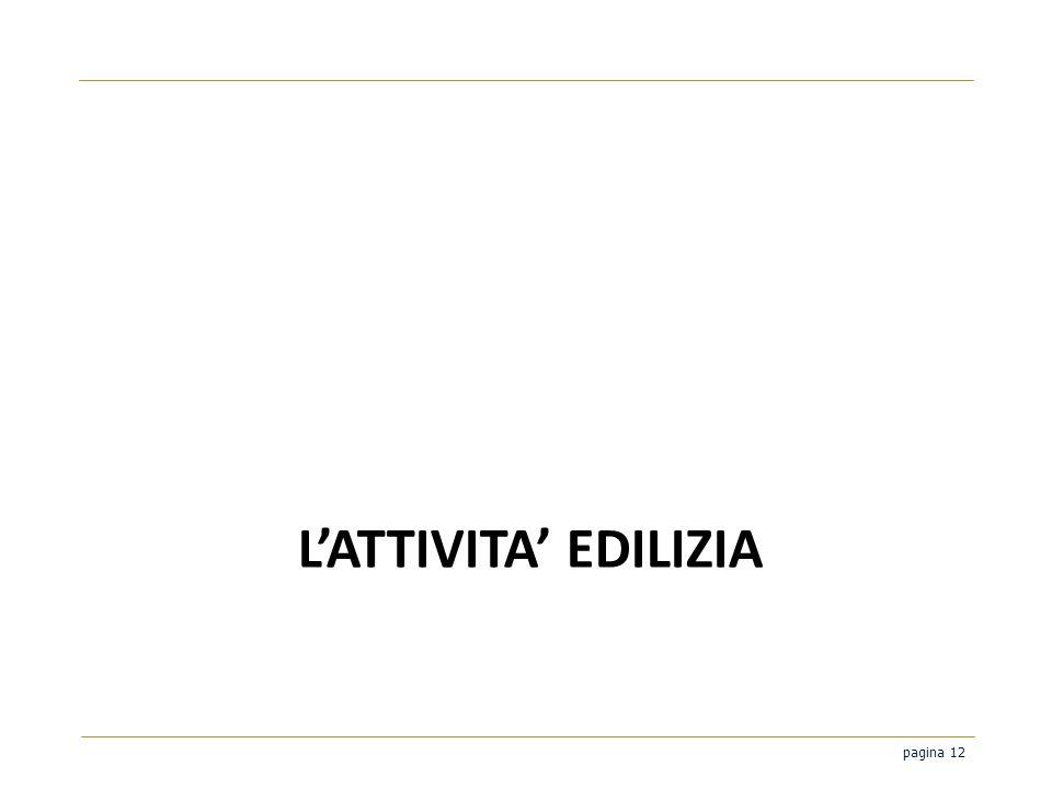 L'ATTIVITA' EDILIZIA