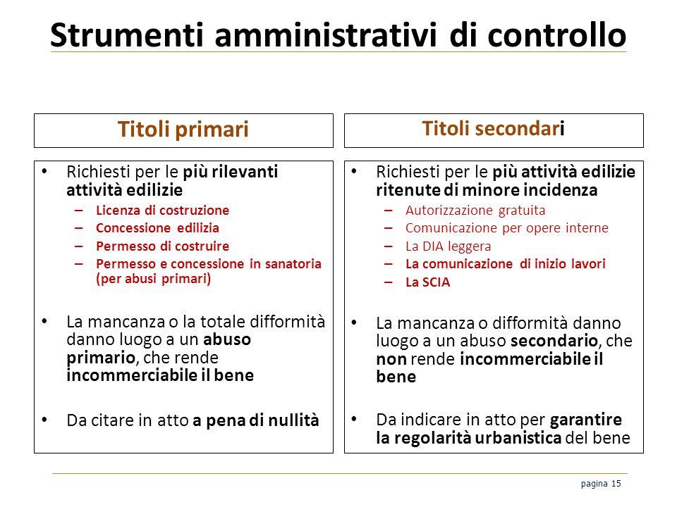 Strumenti amministrativi di controllo