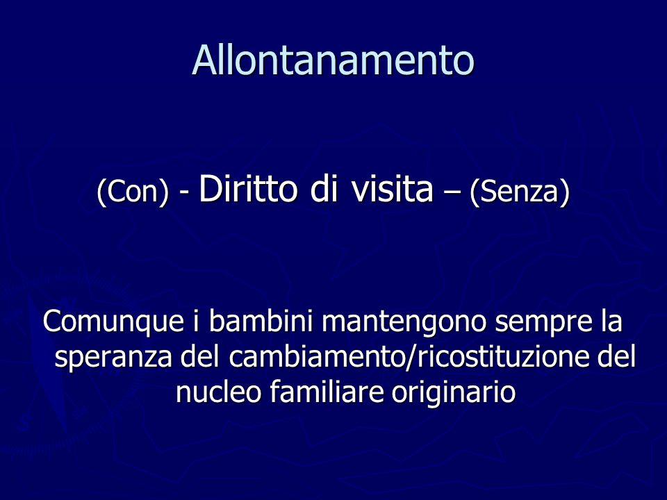 (Con) - Diritto di visita – (Senza)