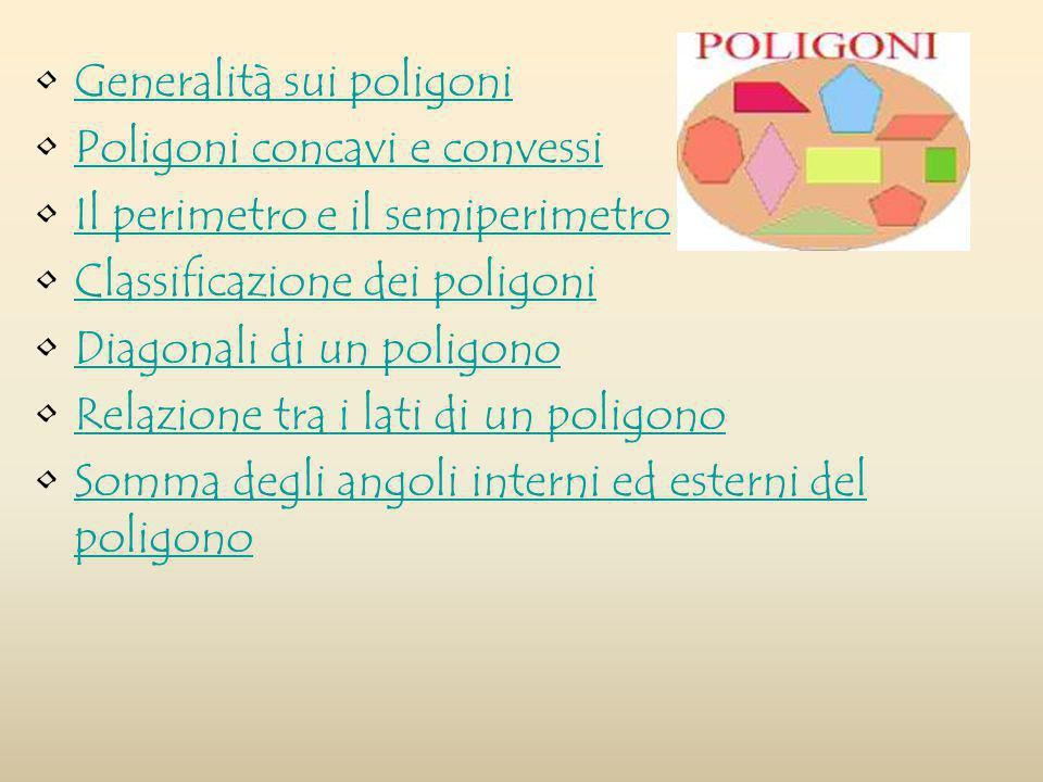 Generalità sui poligoni