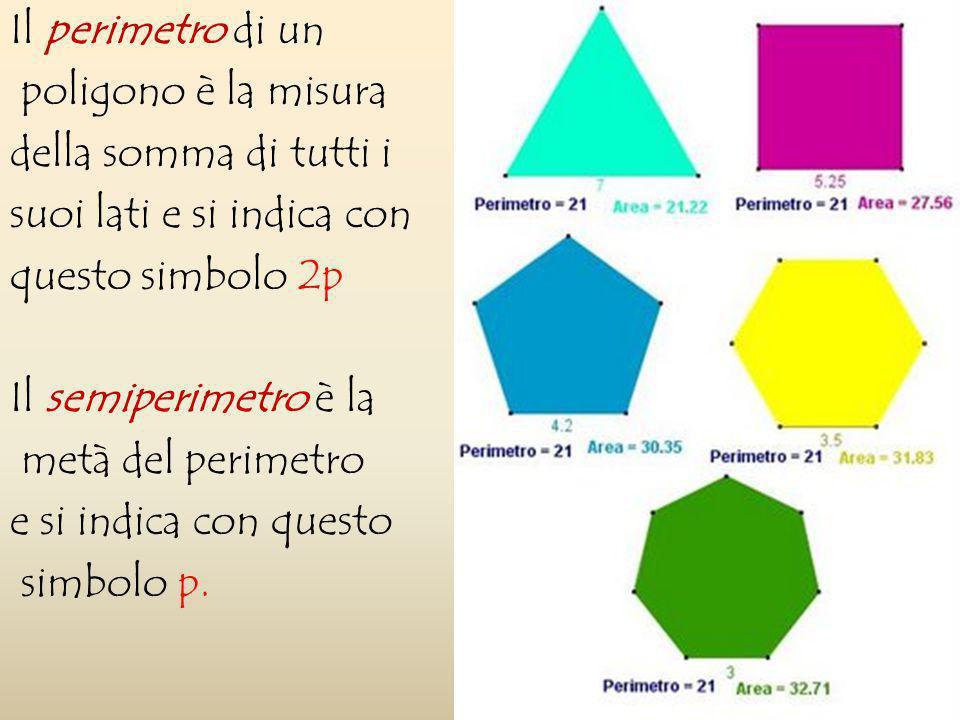 Il perimetro di un poligono è la misura. della somma di tutti i. suoi lati e si indica con. questo simbolo 2p.