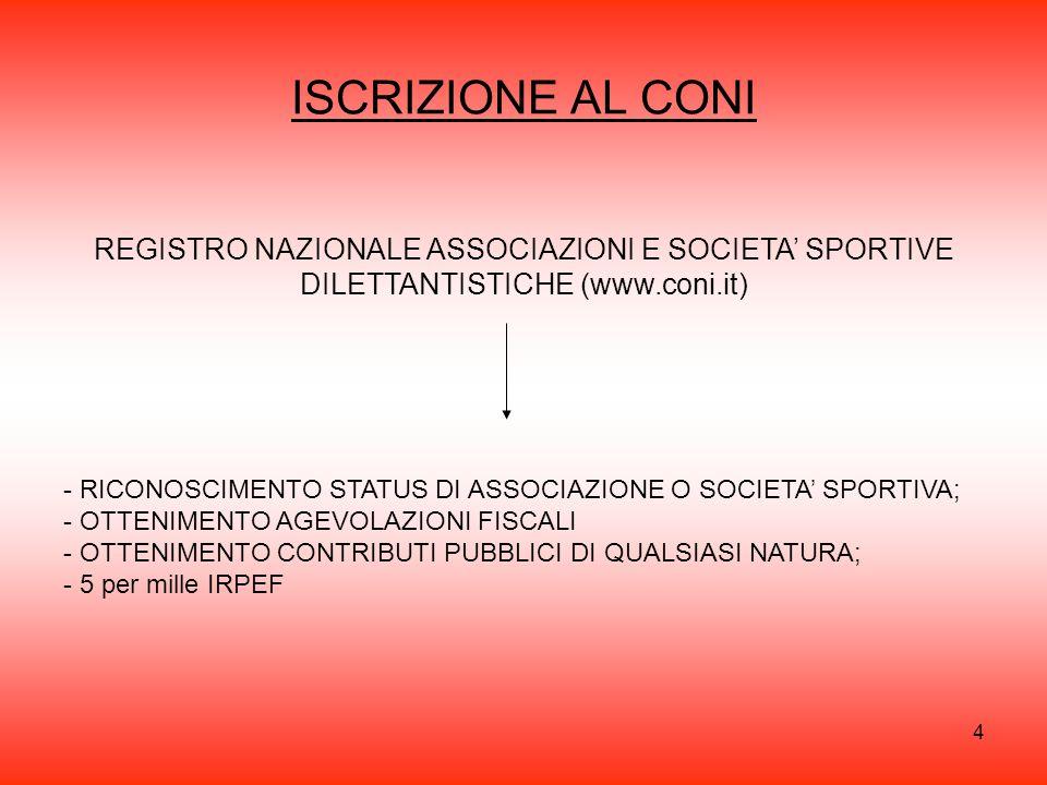 ISCRIZIONE AL CONI REGISTRO NAZIONALE ASSOCIAZIONI E SOCIETA' SPORTIVE DILETTANTISTICHE (www.coni.it)